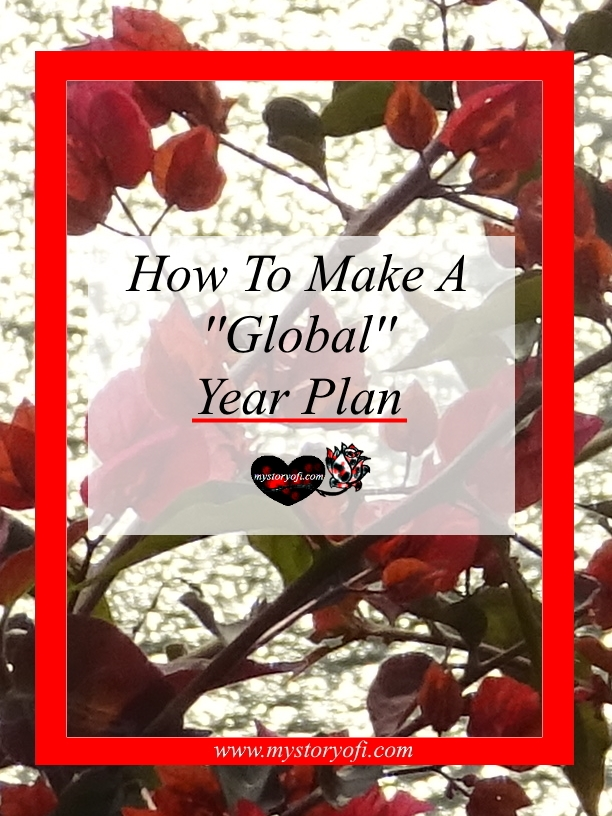 how-to-make-a-year-plan-for-success